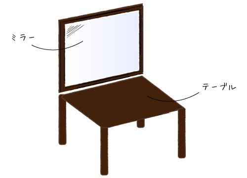 ドレッサーの作り方1
